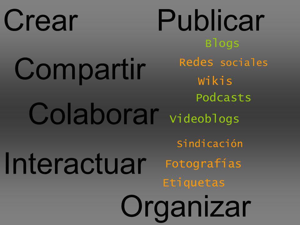 Compartir CrearPublicar Interactuar Blogs Wikis Podcasts Videoblogs Fotografías Organizar Colaborar Redes sociales Etiquetas Sindicación