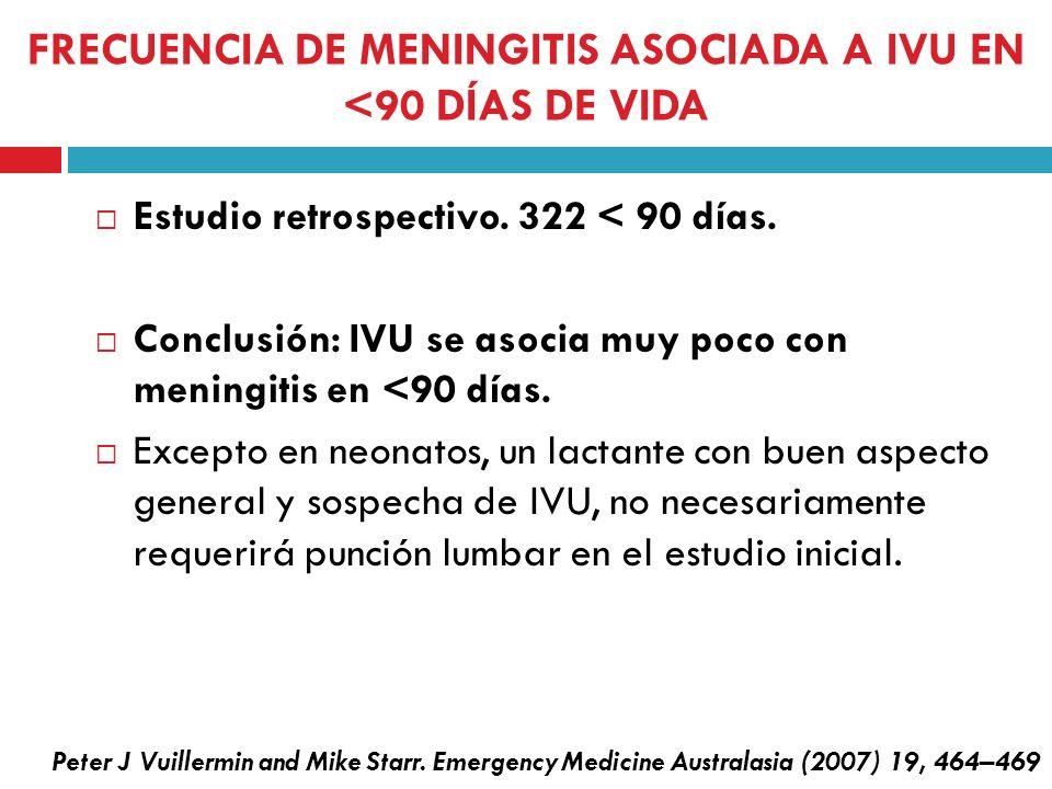 FRECUENCIA DE MENINGITIS ASOCIADA A IVU EN <90 DÍAS DE VIDA Estudio retrospectivo. 322 < 90 días. Conclusión: IVU se asocia muy poco con meningitis en