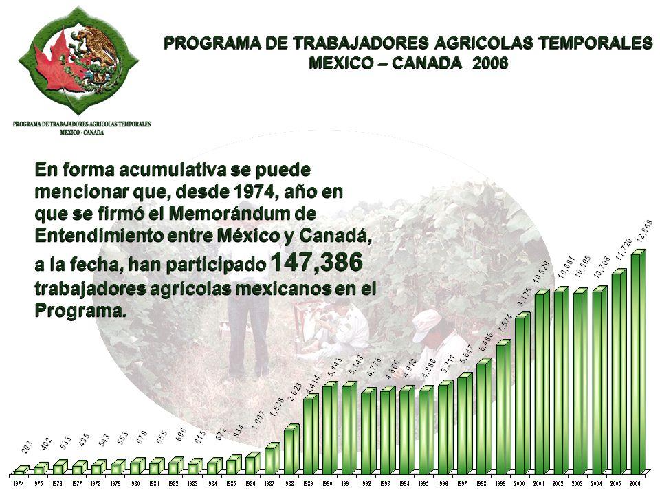PROGRAMA DE TRABAJADORES AGRICOLAS TEMPORALES MEXICO – CANADA 2006 PROGRAMA DE TRABAJADORES AGRICOLAS TEMPORALES MEXICO – CANADA 2006 Se ha observado que este crecimiento se debe al interés que ambos Gobiernos han demostrado en el Programa, a los beneficios que reporta a los dos países, así como al trabajo de revisión periódica y de administración que el personal operativo realiza del mismo.