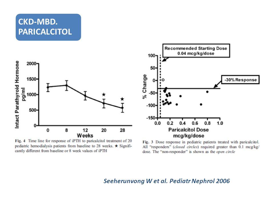 Seeherunvong W et al. Pediatr Nephrol 2006 CKD-MBD. PARICALCITOL