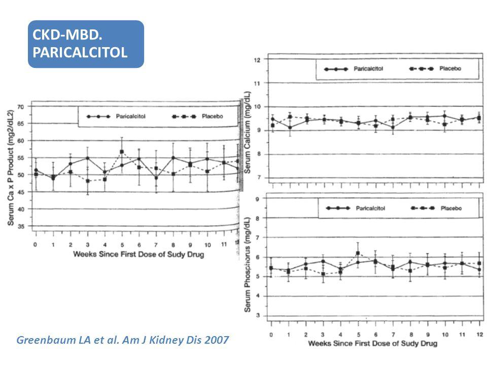 CKD-MBD. PARICALCITOL Greenbaum LA et al. Am J Kidney Dis 2007