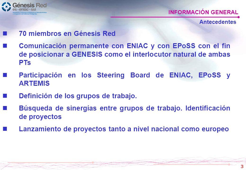 3 INFORMACIÓN GENERAL Antecedentes 70 miembros en Génesis Red Comunicación permanente con ENIAC y con EPoSS con el fin de posicionar a GENESIS como el interlocutor natural de ambas PTs Participación en los Steering Board de ENIAC, EPoSS y ARTEMIS Definición de los grupos de trabajo.