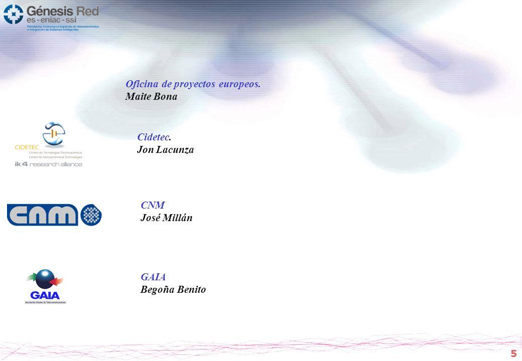 5 Oficina de proyectos europeos. Maite Bona Cidetec. Jon Lacunza CNM José Millán GAIA Begoña Benito