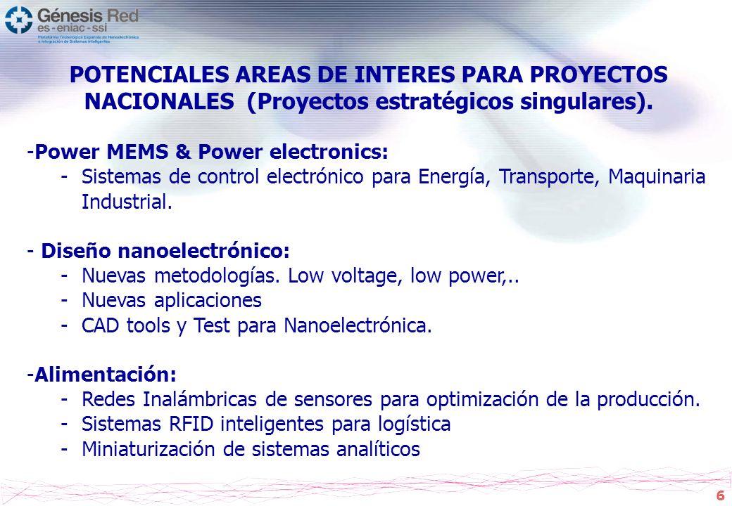 6 POTENCIALES AREAS DE INTERES PARA PROYECTOS NACIONALES (Proyectos estratégicos singulares).