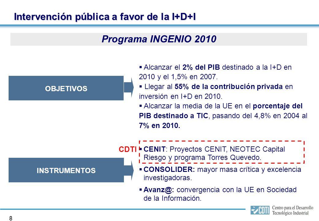 7 1. Introducción Según la OCDE, España, en el ámbito de la política científica y tecnológica, necesita un mayor impulso en los instrumentos de colabo