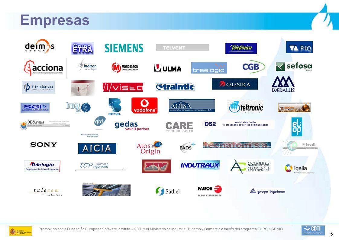Promovido por la Fundación European Software Institute – CDTI y el Ministerio de Industria, Turismo y Comercio a través del programa EUROINGENIO 5 Empresas