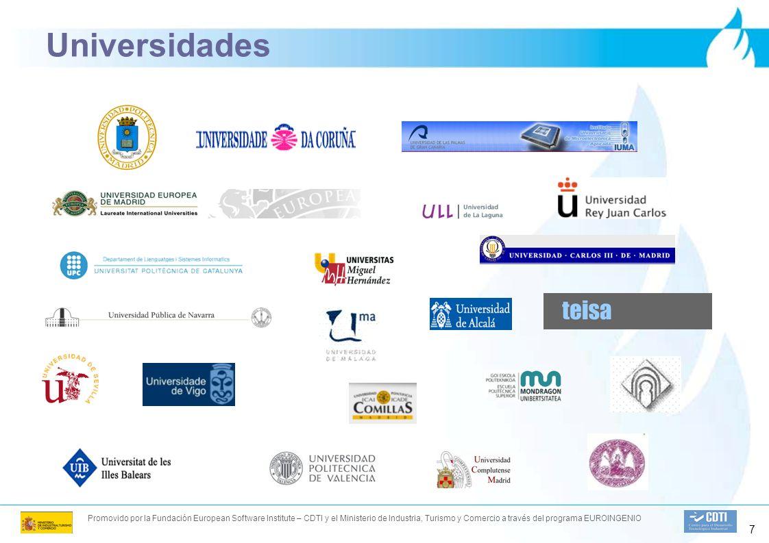 Promovido por la Fundación European Software Institute – CDTI y el Ministerio de Industria, Turismo y Comercio a través del programa EUROINGENIO 7 Universidades