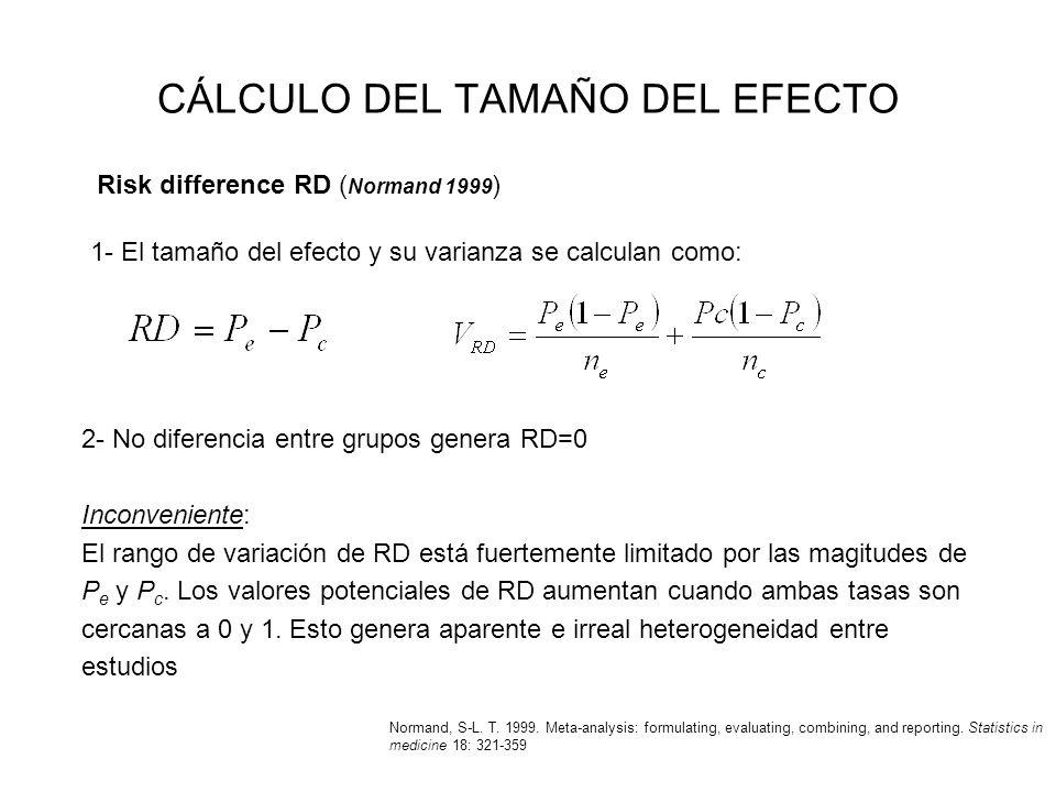 CÁLCULO DEL TAMAÑO DEL EFECTO Normand, S-L. T. 1999. Meta-analysis: formulating, evaluating, combining, and reporting. Statistics in medicine 18: 321-