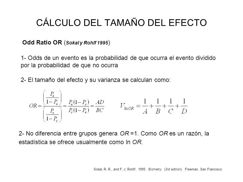 CÁLCULO DEL TAMAÑO DEL EFECTO 1- Odds de un evento es la probabilidad de que ocurra el evento dividido por la probabilidad de que no ocurra 2- El tama