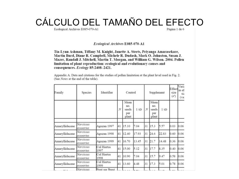 CÁLCULO DEL TAMAÑO DEL EFECTO