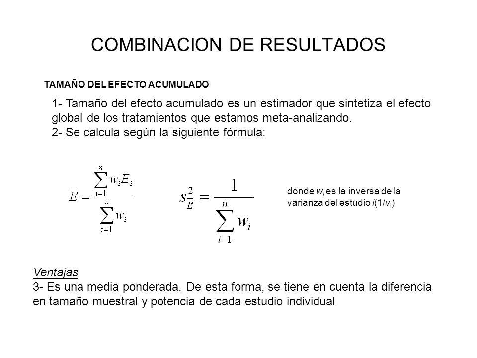 COMBINACION DE RESULTADOS donde w i es la inversa de la varianza del estudio i(1/v i ) TAMAÑO DEL EFECTO ACUMULADO 1- Tamaño del efecto acumulado es u