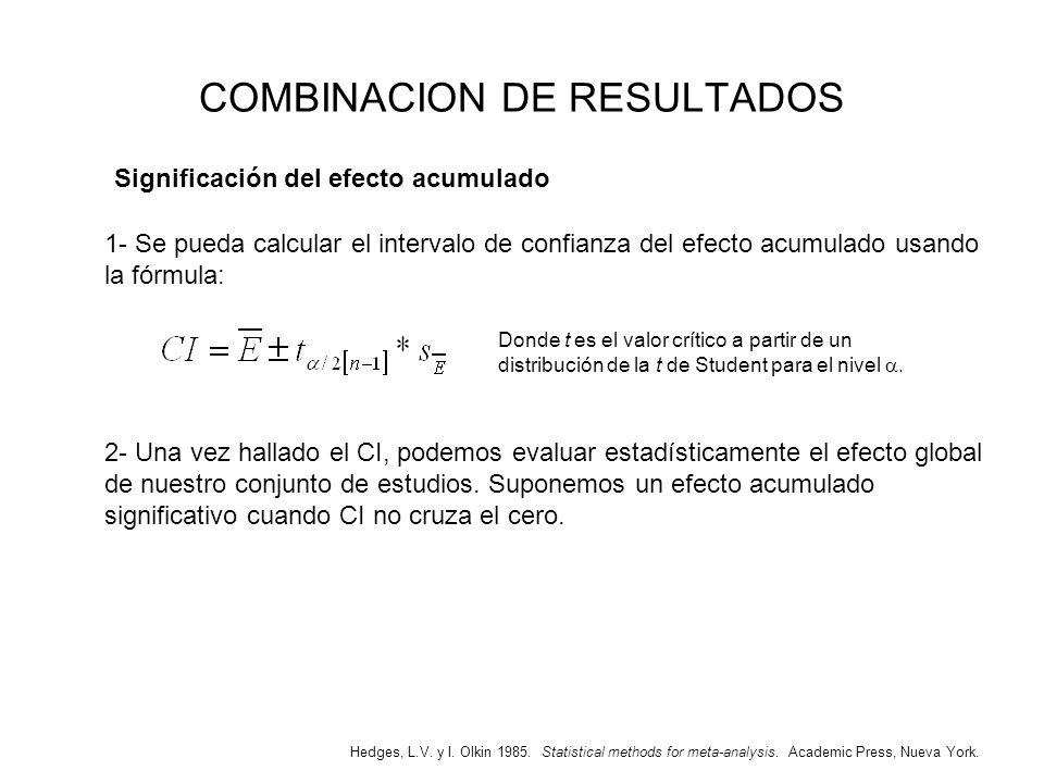 COMBINACION DE RESULTADOS Significación del efecto acumulado Hedges, L.V. y I. Olkin 1985. Statistical methods for meta-analysis. Academic Press, Nuev