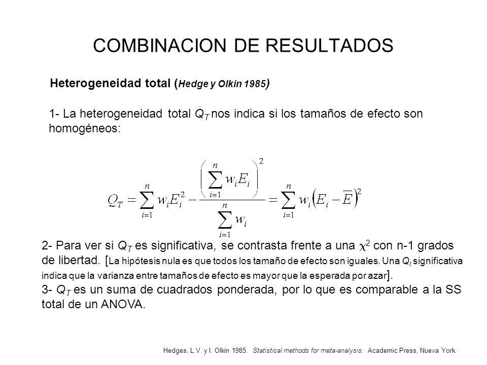 COMBINACION DE RESULTADOS Hedges, L.V. y I. Olkin 1985. Statistical methods for meta-analysis. Academic Press, Nueva York. 1- La heterogeneidad total