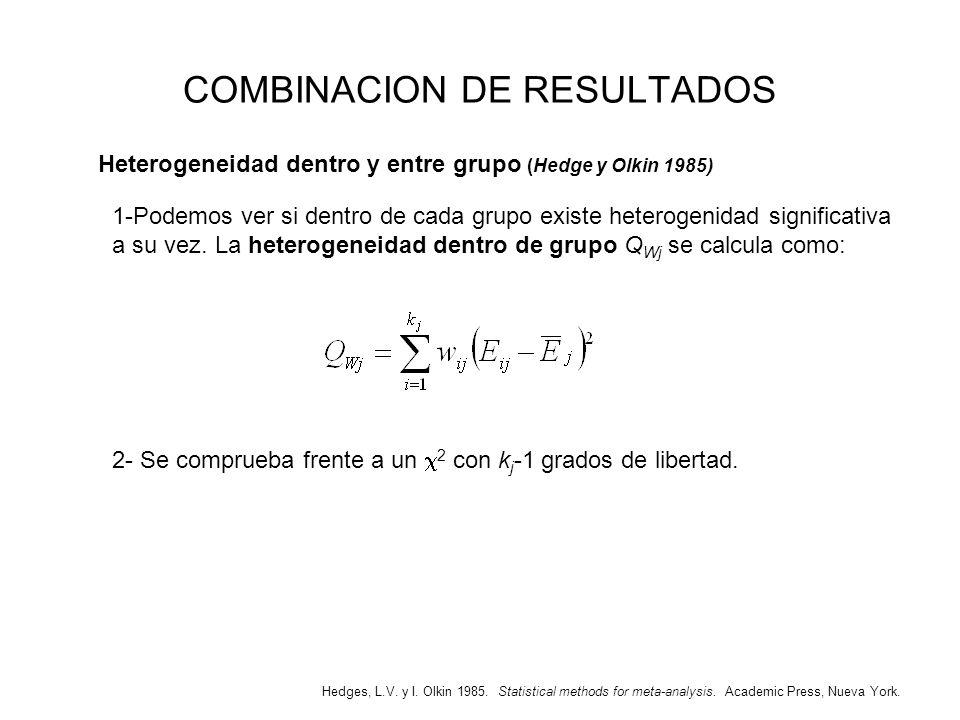 COMBINACION DE RESULTADOS 1-Podemos ver si dentro de cada grupo existe heterogenidad significativa a su vez. La heterogeneidad dentro de grupo Q Wj se