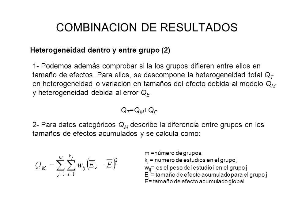 COMBINACION DE RESULTADOS 1- Podemos además comprobar si la los grupos difieren entre ellos en tamaño de efectos. Para ellos, se descompone la heterog