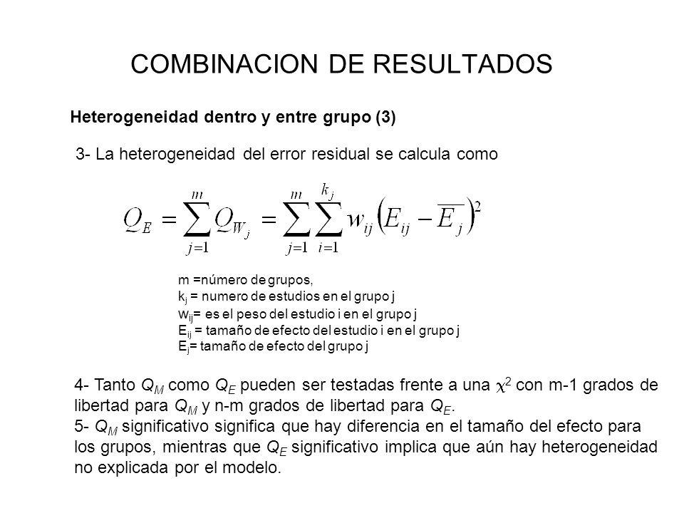COMBINACION DE RESULTADOS 3- La heterogeneidad del error residual se calcula como Heterogeneidad dentro y entre grupo (3) m =número de grupos, k j = n
