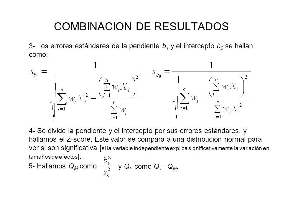 COMBINACION DE RESULTADOS 3- Los errores estándares de la pendiente b 1 y el intercepto b 0 se hallan como: 4- Se divide la pendiente y el intercepto