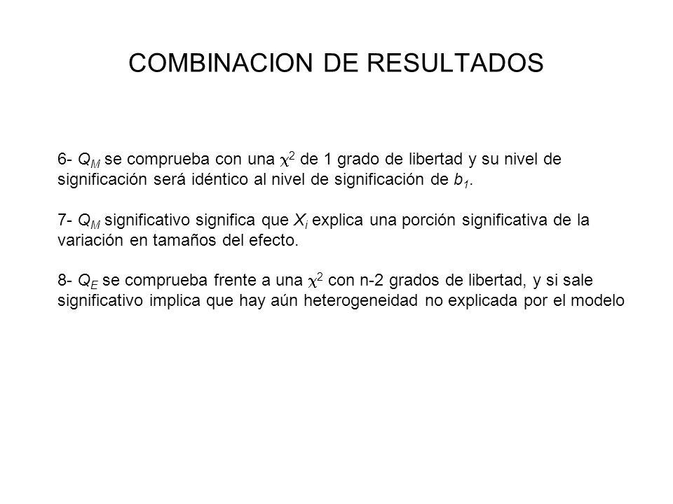 COMBINACION DE RESULTADOS 6- Q M se comprueba con una 2 de 1 grado de libertad y su nivel de significación será idéntico al nivel de significación de