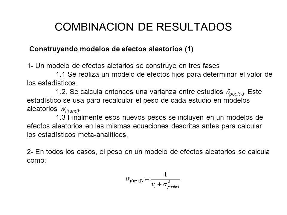 COMBINACION DE RESULTADOS Construyendo modelos de efectos aleatorios (1) 1- Un modelo de efectos aletarios se construye en tres fases 1.1 Se realiza u