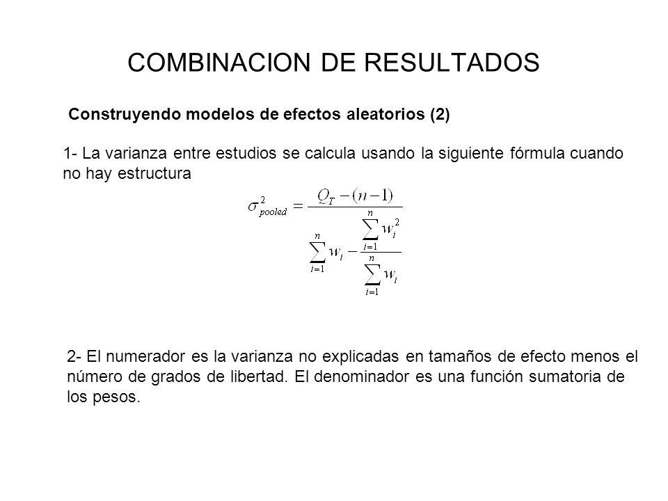 COMBINACION DE RESULTADOS 1- La varianza entre estudios se calcula usando la siguiente fórmula cuando no hay estructura Construyendo modelos de efecto