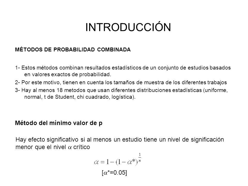 INTRODUCCIÓN Test de probabilidad combinada de Fisher ( Fisher 1932 ) 1- Sean n estudios con valores de significación individuales pi.