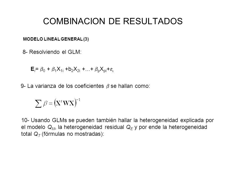COMBINACION DE RESULTADOS MODELO LINEAL GENERAL (3) 8- Resolviendo el GLM: 9- La varianza de los coeficientes se hallan como: E i = 0 + 1 X 1i +b 2 X
