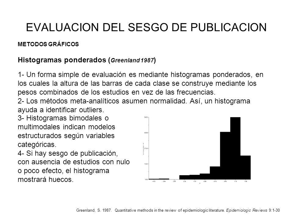 EVALUACION DEL SESGO DE PUBLICACION 1- Un forma simple de evaluación es mediante histogramas ponderados, en los cuales la altura de las barras de cada