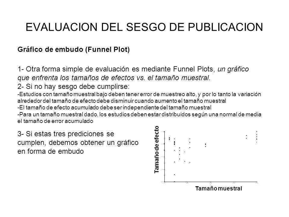 EVALUACION DEL SESGO DE PUBLICACION 1- Otra forma simple de evaluación es mediante Funnel Plots, un gráfico que enfrenta los tamaños de efectos vs. el