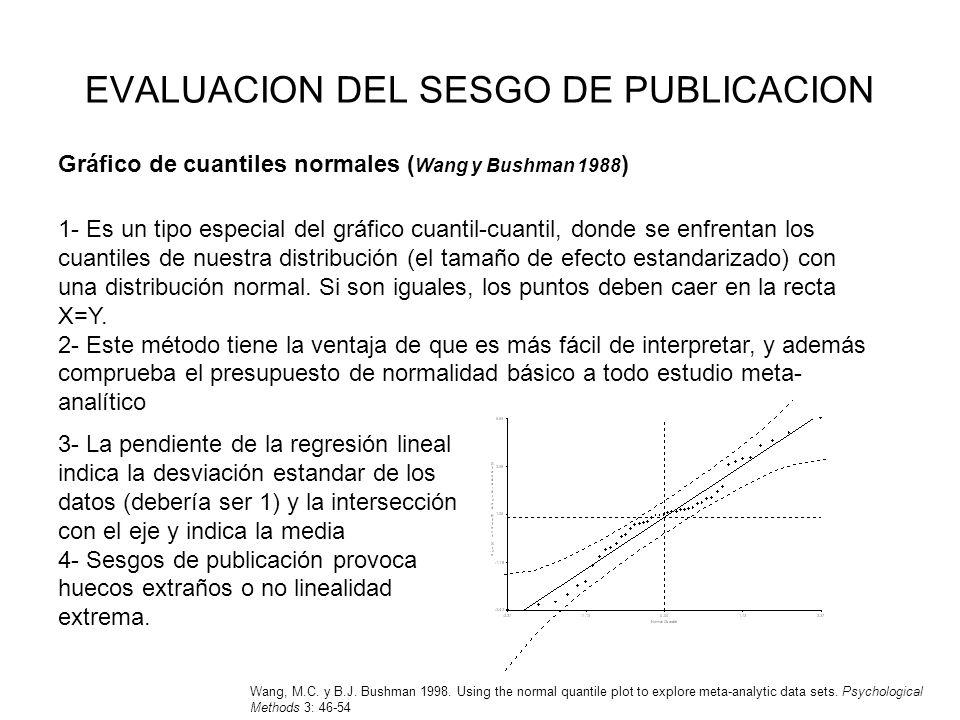 EVALUACION DEL SESGO DE PUBLICACION 1- Es un tipo especial del gráfico cuantil-cuantil, donde se enfrentan los cuantiles de nuestra distribución (el t