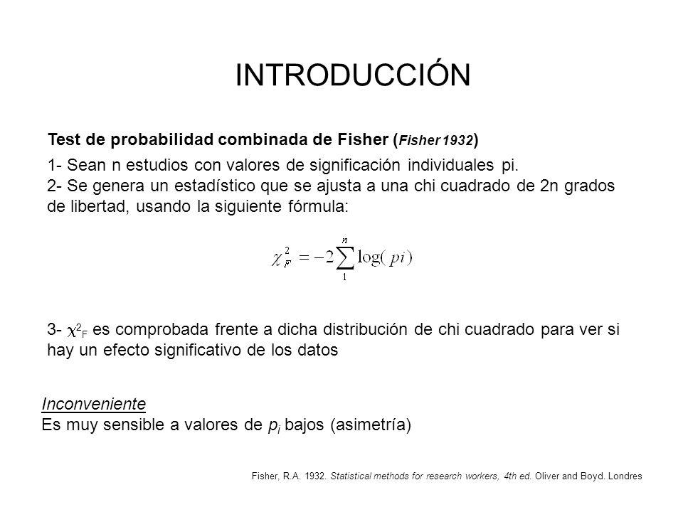 INTRODUCCIÓN Test de probabilidad combinada de Fisher ( Fisher 1932 ) 1- Sean n estudios con valores de significación individuales pi. 2- Se genera un
