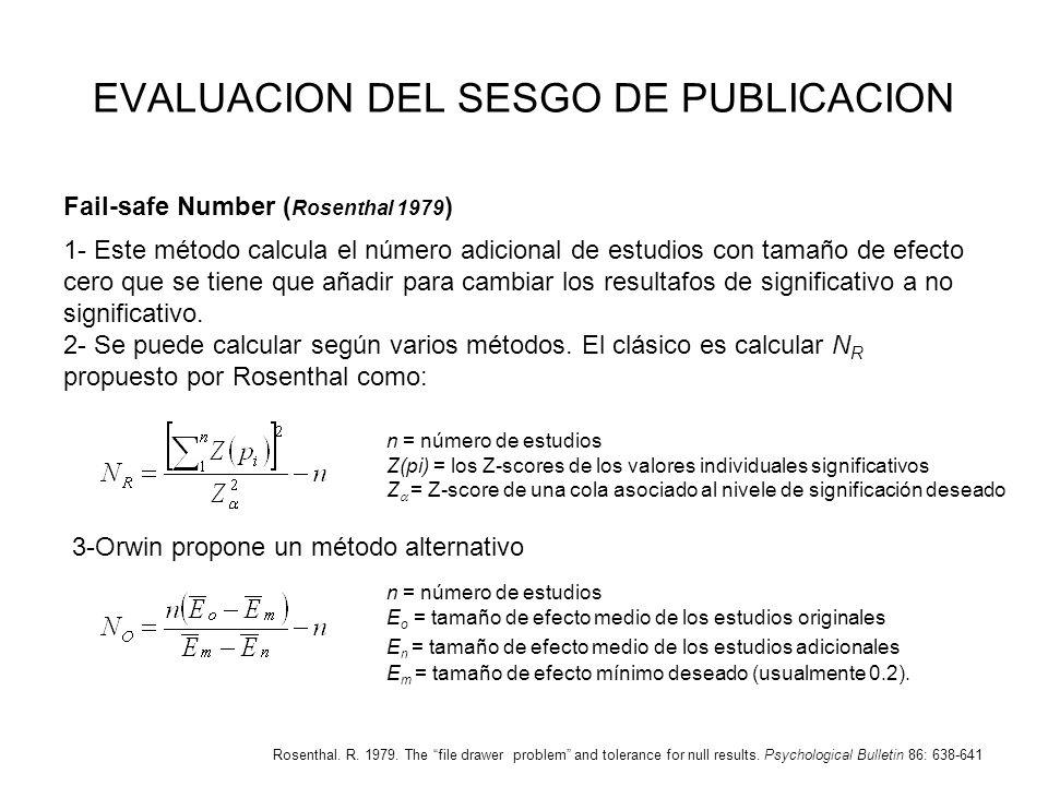 EVALUACION DEL SESGO DE PUBLICACION 1- Este método calcula el número adicional de estudios con tamaño de efecto cero que se tiene que añadir para camb