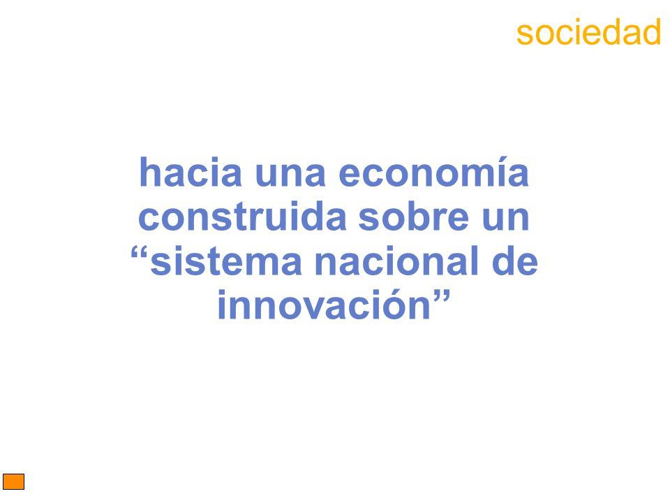 hacia una economía construida sobre un sistema nacional de innovación sociedad