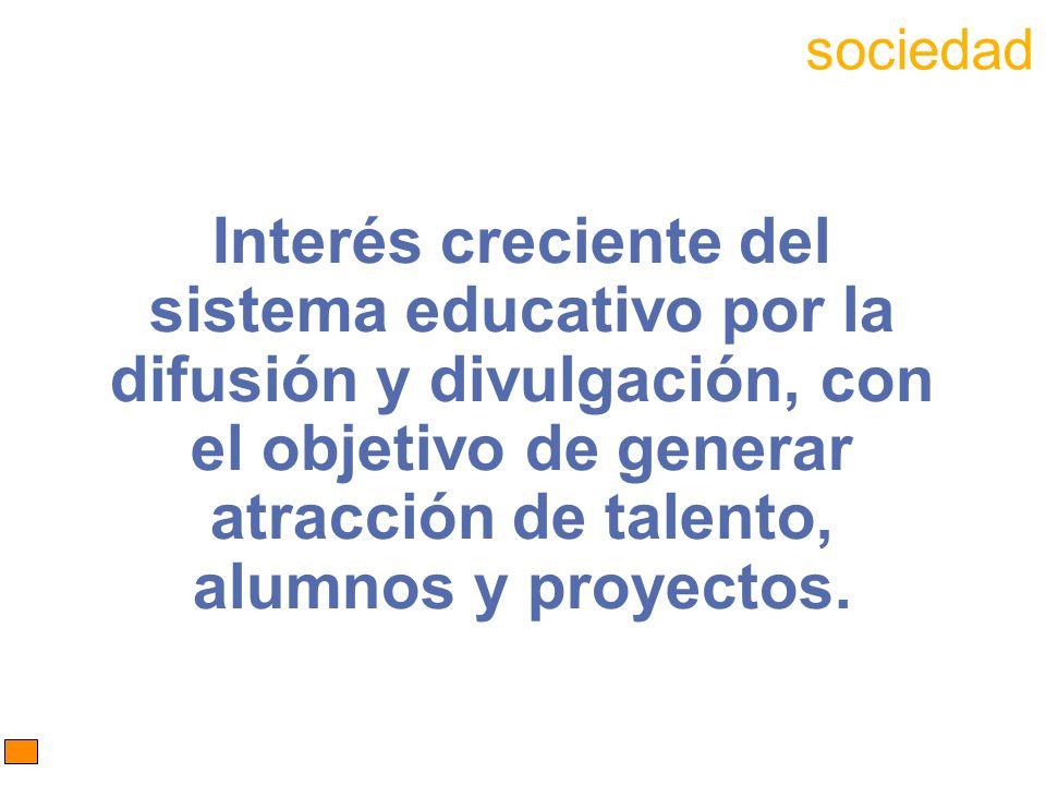 Interés creciente del sistema educativo por la difusión y divulgación, con el objetivo de generar atracción de talento, alumnos y proyectos.