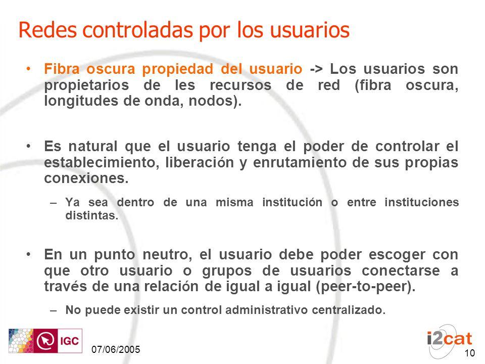 07/06/2005 10 Redes controladas por los usuarios Fibra oscura propiedad del usuario -> Los usuarios son propietarios de les recursos de red (fibra oscura, longitudes de onda, nodos).