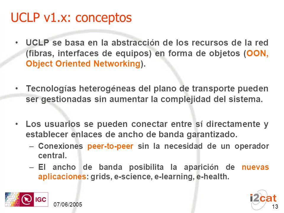 07/06/2005 13 UCLP v1.x: conceptos UCLP se basa en la abstracci ó n de los recursos de la red (fibras, interfaces de equipos) en forma de objetos (OON, Object Oriented Networking).