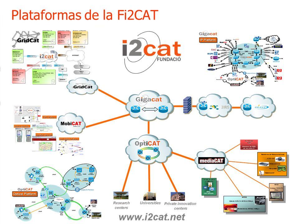 07/06/2005 4 Plataformas de la Fi2CAT