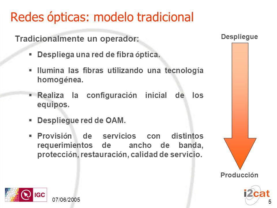 07/06/2005 5 Redes ópticas: modelo tradicional Tradicionalmente un operador: Despliega una red de fibra ó ptica.