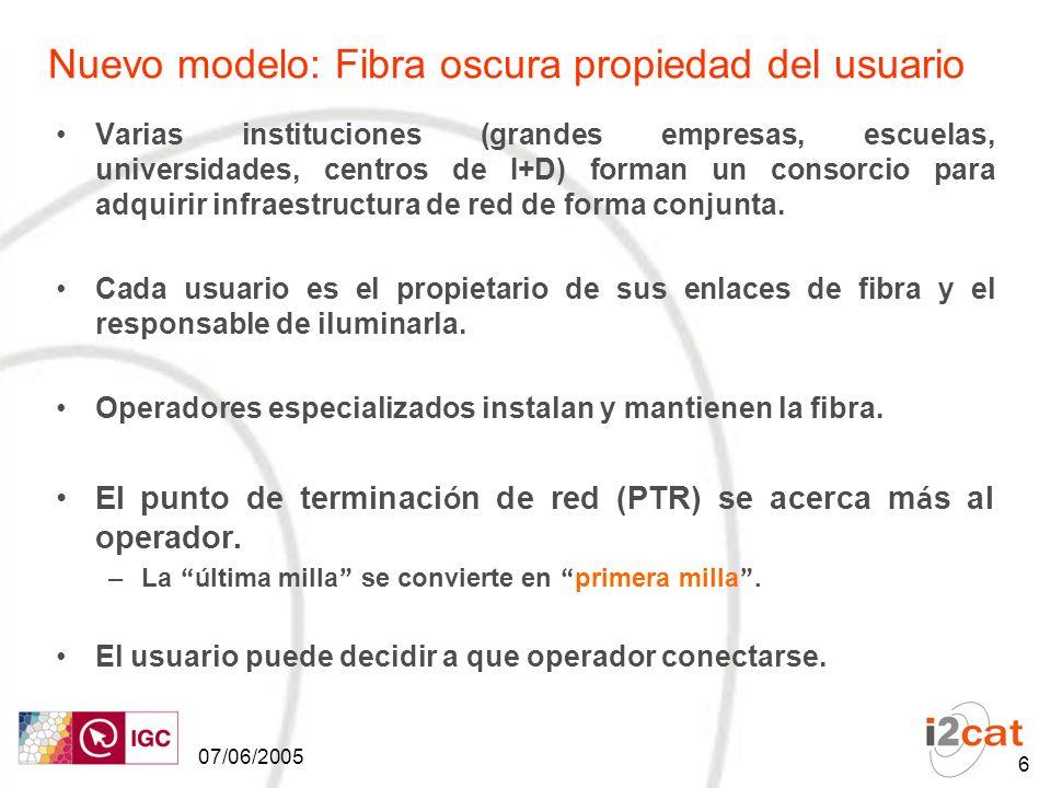 07/06/2005 6 Nuevo modelo: Fibra oscura propiedad del usuario Varias instituciones (grandes empresas, escuelas, universidades, centros de I+D) forman un consorcio para adquirir infraestructura de red de forma conjunta.