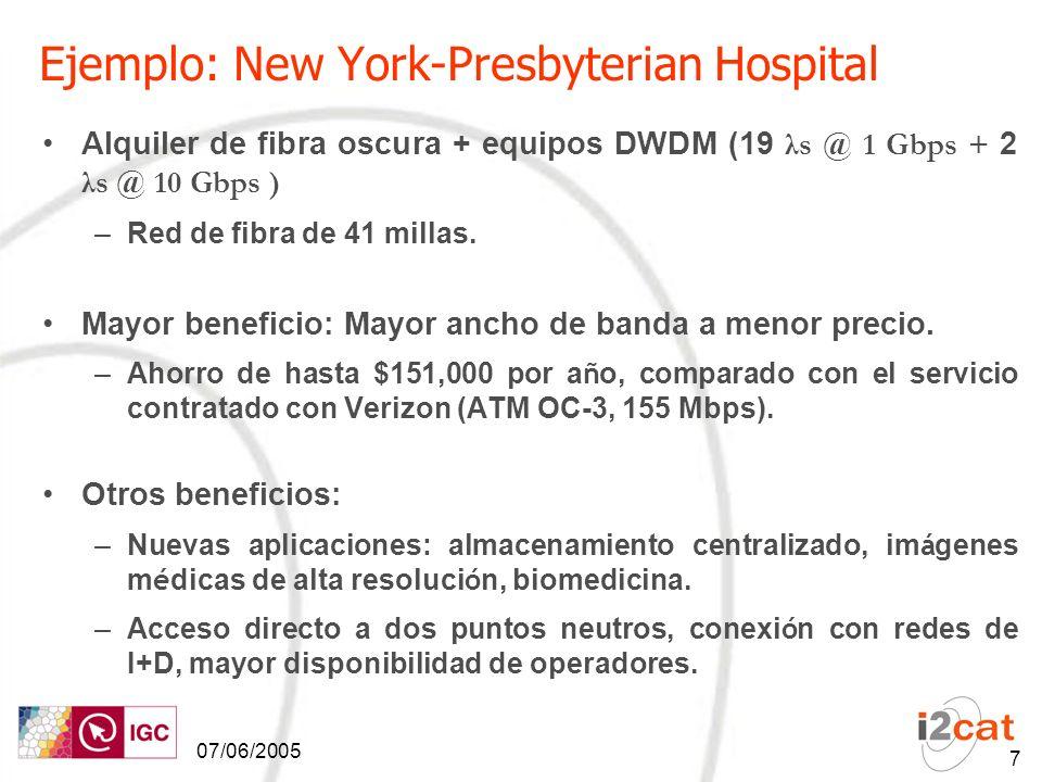07/06/2005 7 Ejemplo: New York-Presbyterian Hospital Alquiler de fibra oscura + equipos DWDM (19 λs @ 1 Gbps + 2 λs @ 10 Gbps ) –Red de fibra de 41 millas.