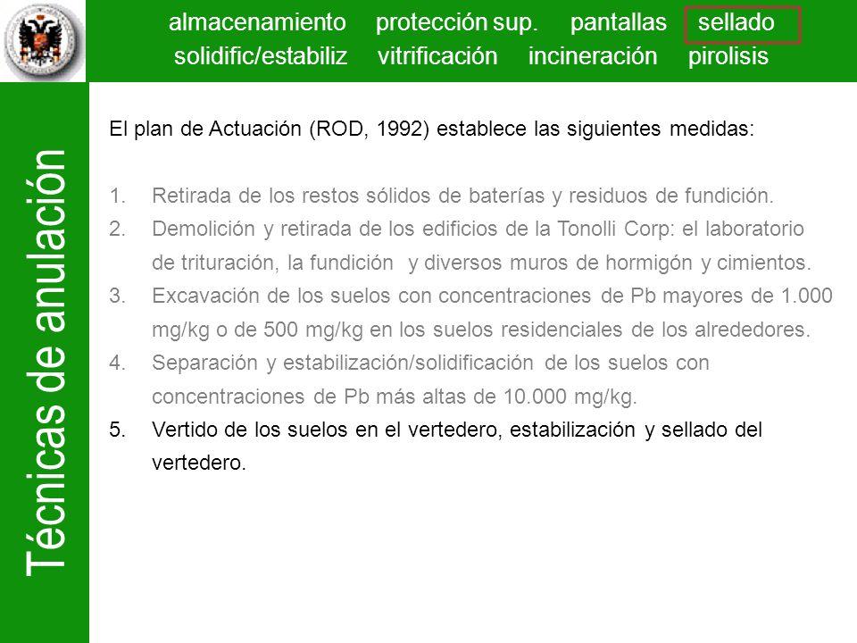 Técnicas de anulación almacenamiento protección sup. pantallas sellado solidific/estabiliz vitrificación incineración pirolisis El plan de Actuación (