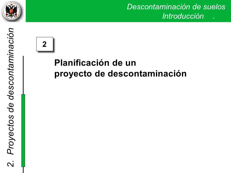 Descontaminación de suelos. Introducción. 2. Proyectos de descontaminación Planificación de un proyecto de descontaminación 2 2