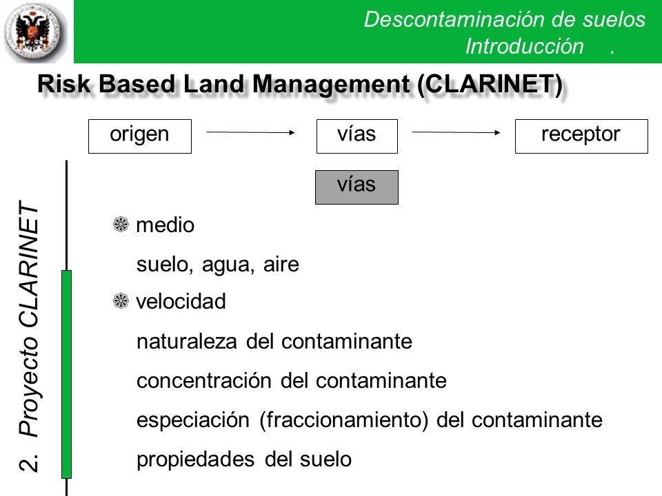 Descontaminación de suelos. Introducción. medio suelo, agua, aire velocidad naturaleza del contaminante concentración del contaminante especiación (fr