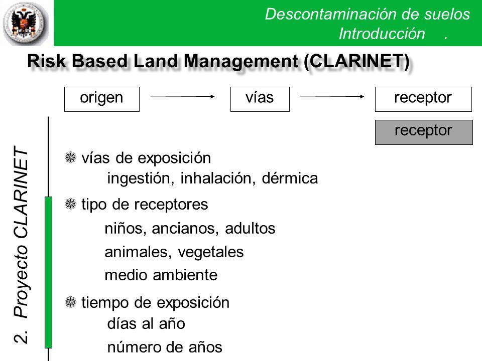 Descontaminación de suelos. Introducción. vías de exposición ingestión, inhalación, dérmica niños, ancianos, adultos animales, vegetales medio ambient