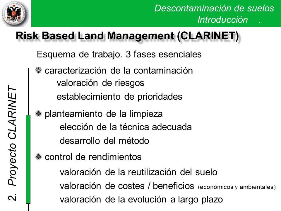 Descontaminación de suelos. Introducción. caracterización de la contaminación valoración de riesgos establecimiento de prioridades elección de la técn