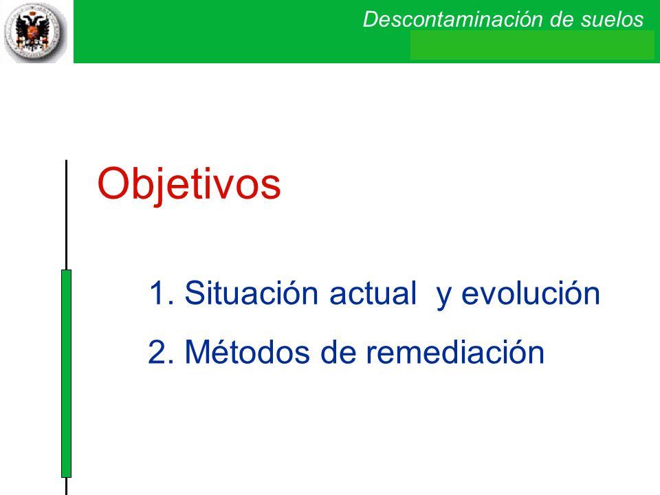 Descontaminación de suelos. Introducción. Objetivos 1. Situación actual y evolución 2. Métodos de remediación