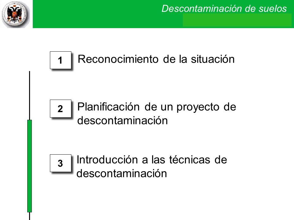 Descontaminación de suelos. Introducción. Reconocimiento de la situación 1 1 Planificación de un proyecto de descontaminación 2 2 Introducción a las t