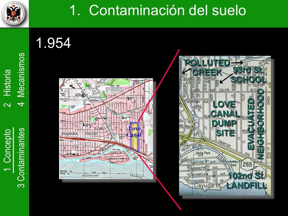 1 Concepto 2 Historia 3 Contaminantes 4 Mecanismos 1. Contaminación del suelo 1.954
