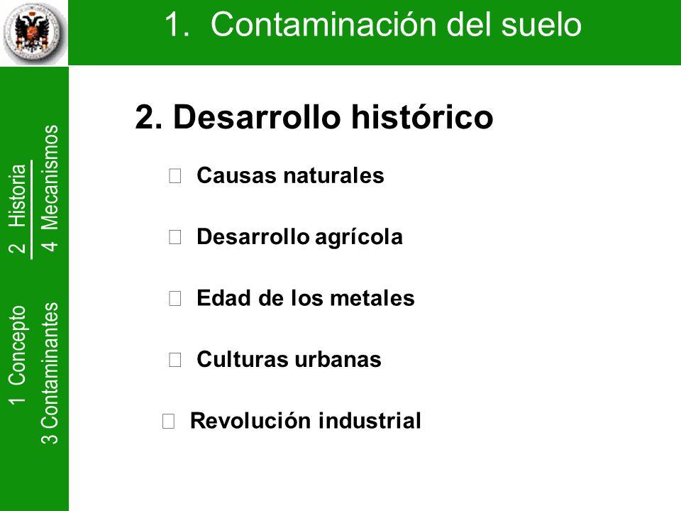 1 Concepto 2 Historia 3 Contaminantes 4 Mecanismos 1.