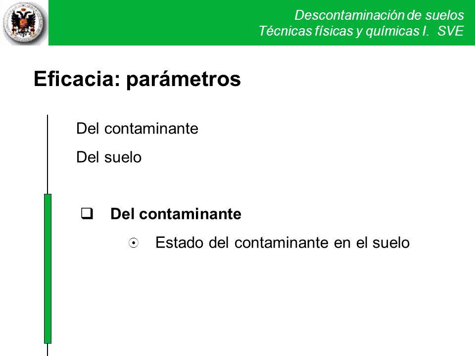 Descontaminación de suelos Técnicas físicas y químicas I. SVE Eficacia: parámetros Del contaminante Estado del contaminante en el suelo Del contaminan