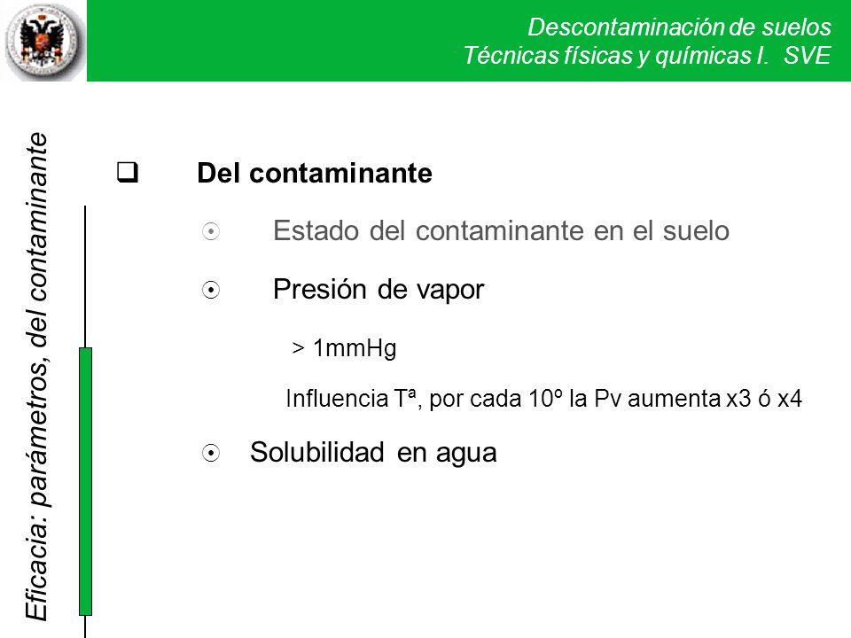 Descontaminación de suelos Técnicas físicas y químicas I. SVE Del contaminante Estado del contaminante en el suelo Presión de vapor > 1mmHg Influencia